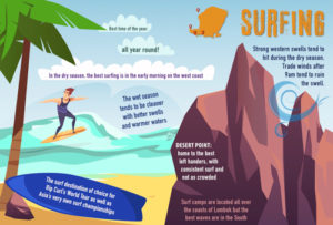 surfing investment lombok secrets things to do in kuta lombok